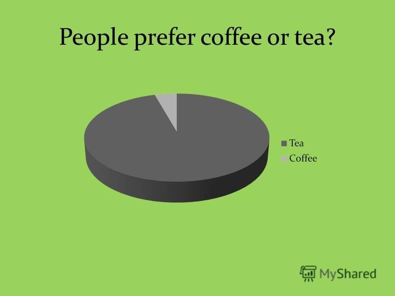 People prefer coffee or tea?
