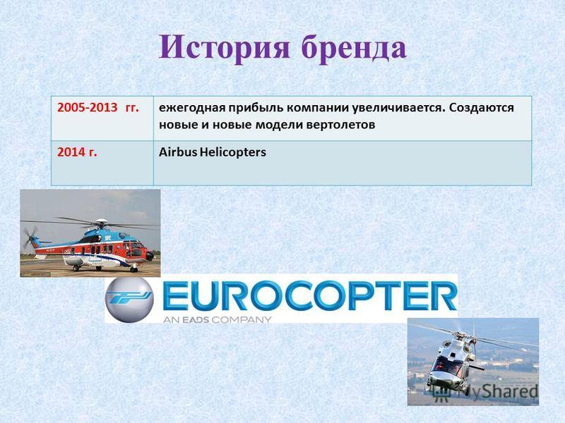 История бренда 2005-2013 гг.ежегодная прибыль компании увеличивается. Создаются новые и новые модели вертолетов 2014 г.Airbus Helicopters