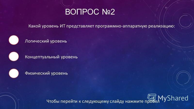 ВОПРОС 2 Какой уровень ИТ представляет программно-аппаратную реализацию: Логический уровень Концептуальный уровень Физический уровень Чтобы перейти к следующему слайду нажмите пробел