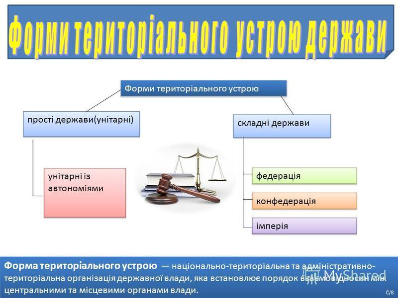 Форма територіального устрою національно-територіальна та адміністративно- територіальна організація державної влади, яка встановлює порядок взаємовідносин між центральними та місцевими органами влади. Ĉ/ßĈ/ß