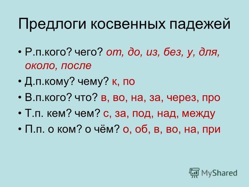 Предлоги косвенных падежей Р.п.кого? чего? от, до, из, без, у, для, около, после Д.п.кому? чему? к, по В.п.кого? что? в, во, на, за, через, про Т.п. кем? чем? с, за, под, над, между П.п. о ком? о чём? о, об, в, во, на, при