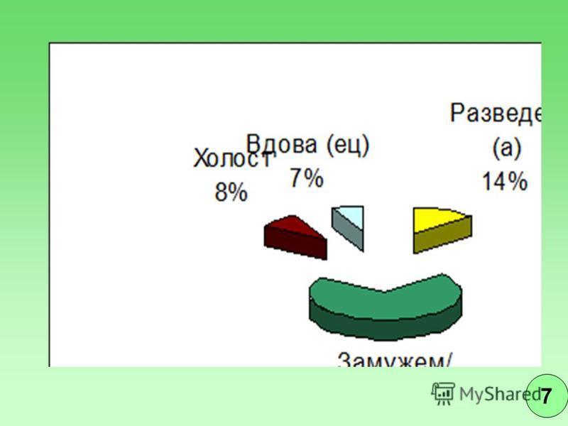 Формирования прибыли от реализации товаров, тыс.руб. 7 п/п Показатели 2009 год 2010 год Отклонение за год (+,-) Темп роста, % 1Выручка от реализации товаров 373487435009 234,2 2Затраты на реализованные товары 319072634073 227,7 3Прибыль от реализации