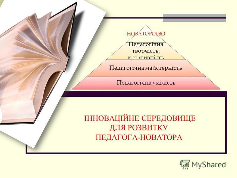 ІННОВАЦІЙНЕ СЕРЕДОВИЩЕ ДЛЯ РОЗВИТКУ ПЕДАГОГА-НОВАТОРА НОВАТОРСТВО Педагогічна творчість, креативність Педагогічна майстерність Педагогічна умілість
