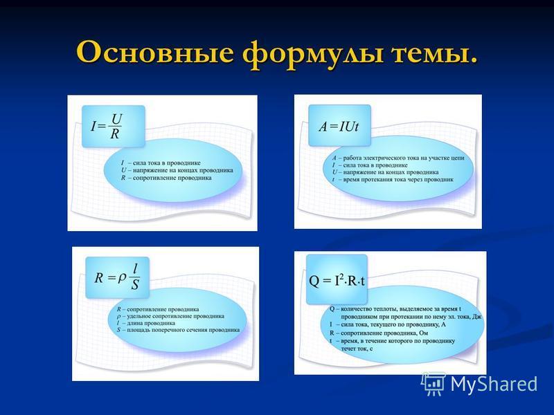 Основные формулы темы.