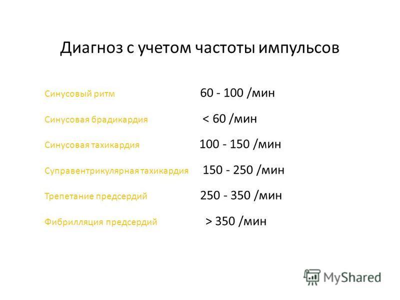 Диагноз с учетом частоты импульсов Синусовый ритм 60 - 100 /мин Синусовая брадикардия < 60 /мин Синусовая такикардия 100 - 150 /мин Суправентрикулярная такикардия 150 - 250 /мин Трепетание предсердий 250 - 350 /мин Фибрилляция предсердий > 350 /мин
