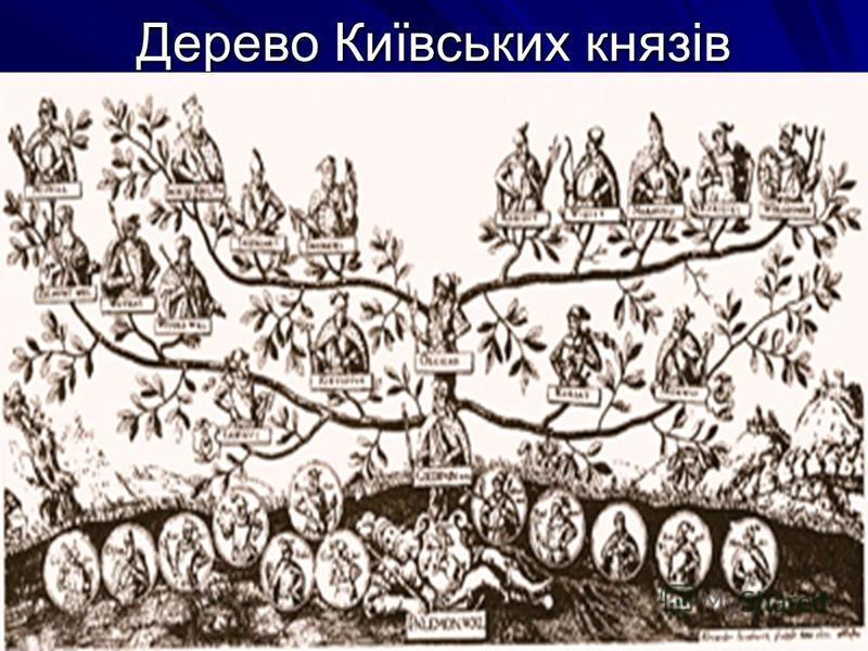 Дерево Київських князів