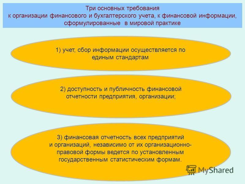 Три основных требования к организации финансового и бухгалтерского учета, к финансовой информации, сформулированные в мировой практике 1) учет, сбор информации осуществляется по единым стандартам 2) доступность и публичность финансовой отчетности пре