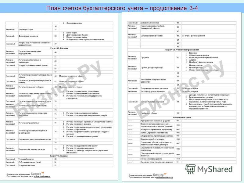 План счетов бухгалтерского учета – продолжение 3-4
