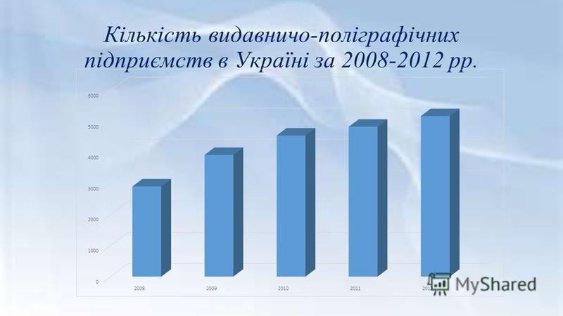 Кількість видавничо-поліграфічних підприємств в Україні за 2008-2012 рр.