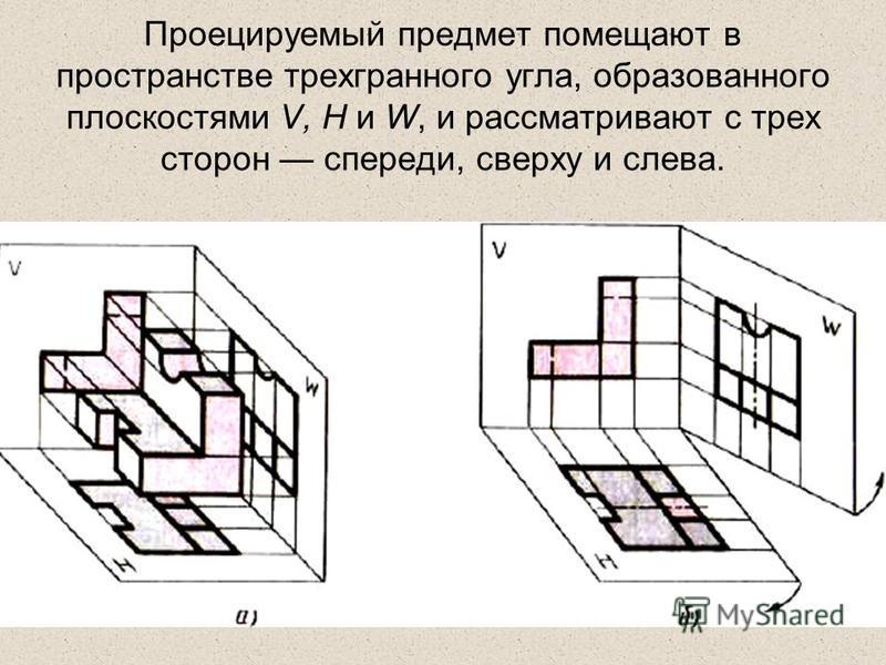 Проецируемый предмет помещают в пространстве трехгранного угла, образованного плоскостями V, Н и W, и рассматривают с трех сторон спереди, сверху и слева.