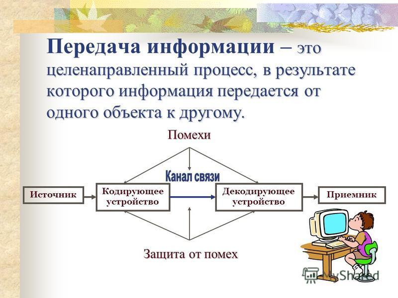 Носитель информации Носитель информации – материальный объект, предназначенный для хранения и передачи информации.