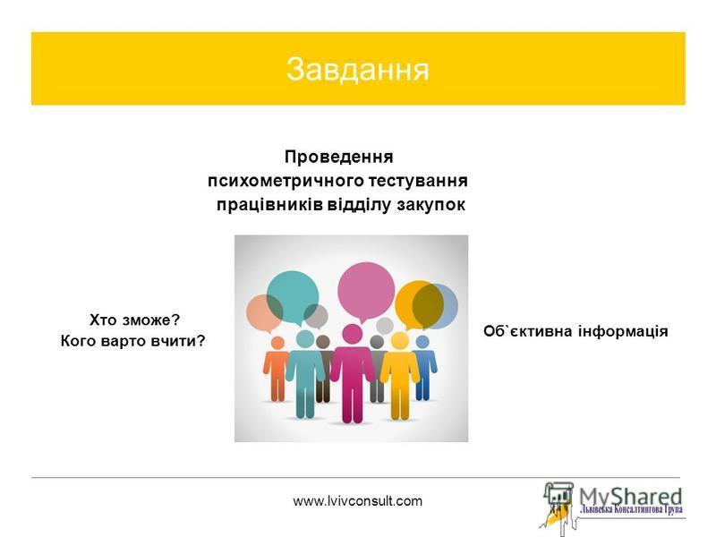 www.lvivconsult.com Завдання Хто зможе? Кого варто вчити? Проведення психометричного тестування працівників відділу закупок Об`єктивна інформація