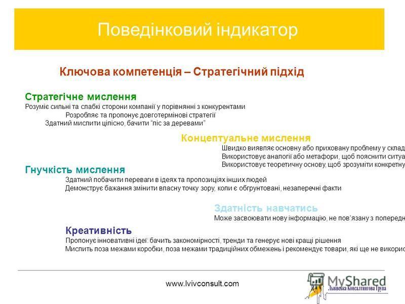 www.lvivconsult.com Поведінковий індикатор Ключова компетенція – Стратегічний підхід Стратегічне мислення Розуміє сильні та слабкі стороны компанії у порівнянні з конкурентами Розробляє та пропонує довготермінові стратегії Здатний мислити цілісно, ба