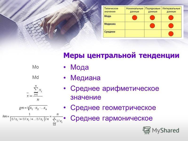 Меры центральной тенденции Мода Медиана Среднее арифметическое значение Среднее геометрическое Среднее гармоническое Mo Md