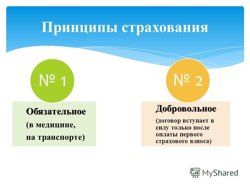 Принципы страхования Обязательное (в медицине, на транспорте) 1 Добровольное (договор вступает в силу только после оплаты первого страхового взноса) 2
