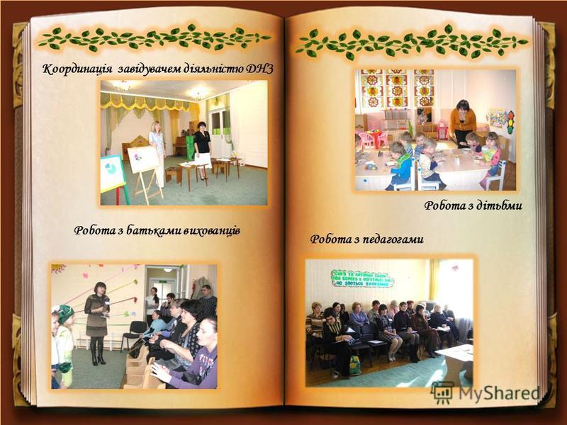 Координація завідувачем діяльністю ДНЗ Робота з батьками вихованців Робота з дітьбми Робота з педагогами