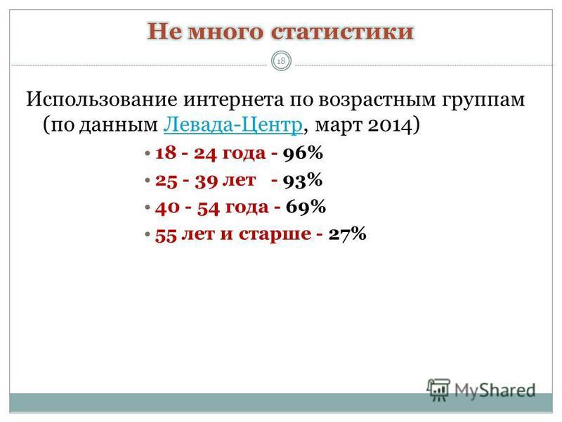 Использование интернета по возрастным группам (по данным Левада-Центр, март 2014)Левада-Центр 18 - 24 года - 96% 25 - 39 лет - 93% 40 - 54 года - 69% 55 лет и старше - 27% 18