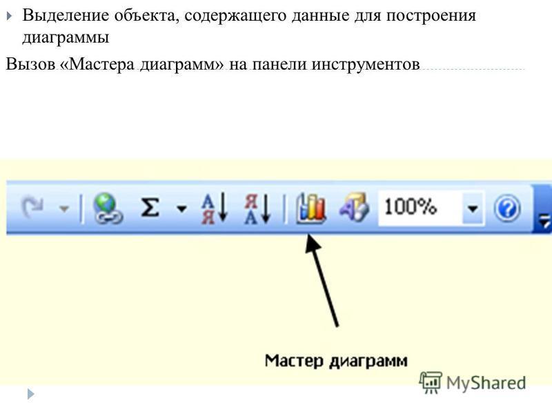 Выделение объекта, содержащего данные для построения диаграммы Вызов «Мастера диаграмм» на панели инструментов