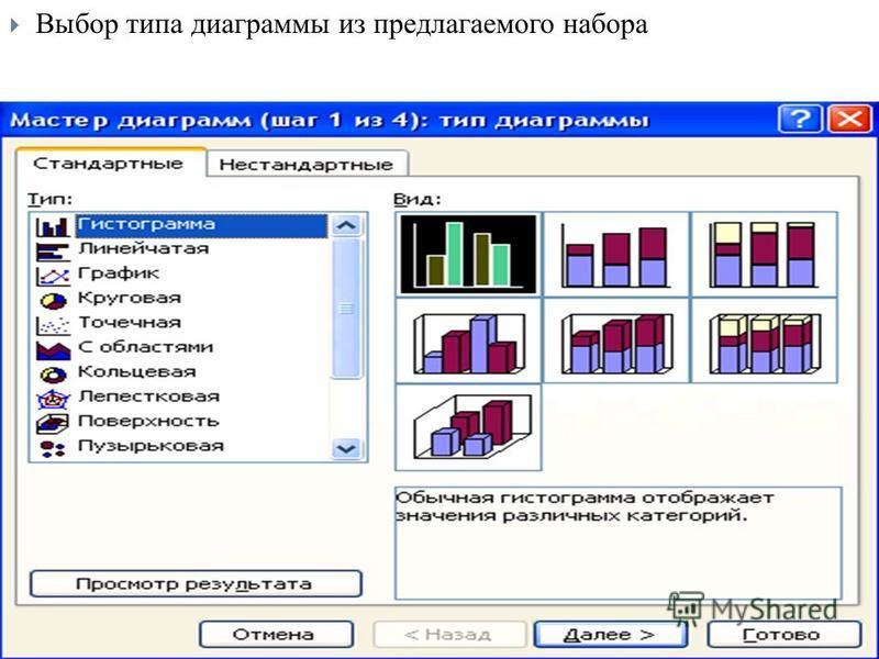 Выбор типа диаграммы из предлагаемого набора