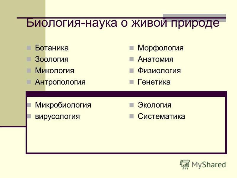 Введение в биологию.