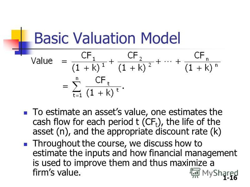 1-16 Basic Valuation Model To estimate an assets value, one estimates the cash flow for each period t (CF t ), the life of the asset (n), and the appropriate discount rate (k) Throughout the course, we discuss how to estimate the inputs and how finan