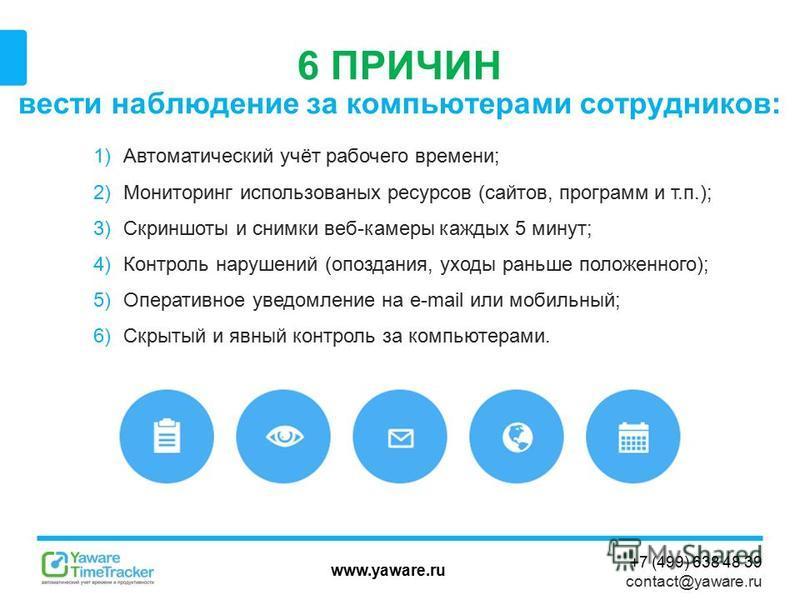 www.yaware.ru +7 (499) 638 48 39 contact@yaware.ru 6 ПРИЧИН вести наблюдение за компьютерами сотрудников: 1)Автоматический учёт рабочего времени; 2)Мониторинг использованных ресурсов (сайтов, программ и т.п.); 3)Скриншоты и снимки веб-камеры каждых 5
