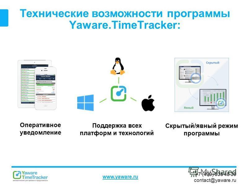 +7 (499) 638 48 39 contact@yaware.ru www.yaware.ru Технические возможности программы Yaware.TimeTracker: Скрытый/явный режим программы Поддержка всех платформ и технологий Оперативное уведомление