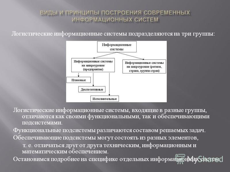 Логистические информационные системы подразделяются на три группы : Логистические информационные системы, входящие в разные группы, отличаются как своими функциональными, так и обеспечивающими подсистемами. Функциональные подсистемы различаются соста