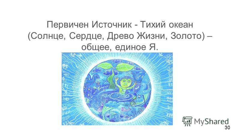 Первичен Источник - Тихий океан (Солнце, Сердце, Древо Жизни, Золото) – общее, единое Я. Волны (лучи, сосуды, ветви, золотые изделия) - индивидуальные я - вторичны. Если первично общее, единое Я, то Оно единственно и есть - общее, единое Я реально су