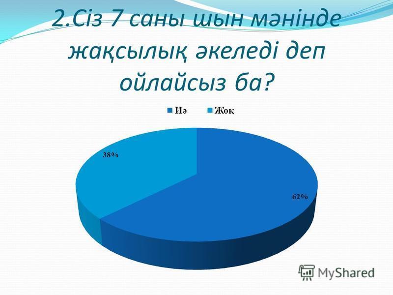 2.Сіз 7 саны шын мәнінде жақсылық әкеледі деп ойлайсыз ба?