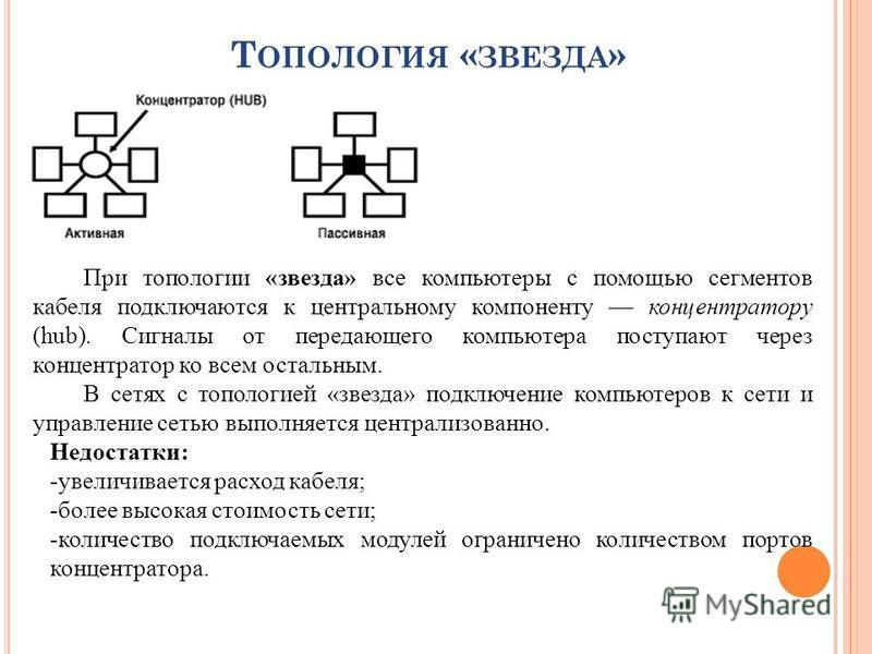 Т ОПОЛОГИЯ « ЗВЕЗДА » При топологии «звезда» все компьютеры с помощью сегментов кабеля подключаются к центральному компоненту концентратору (hub). Сигналы от передающего компьютера поступают через концентратор ко всем остальным. В сетях с топологией