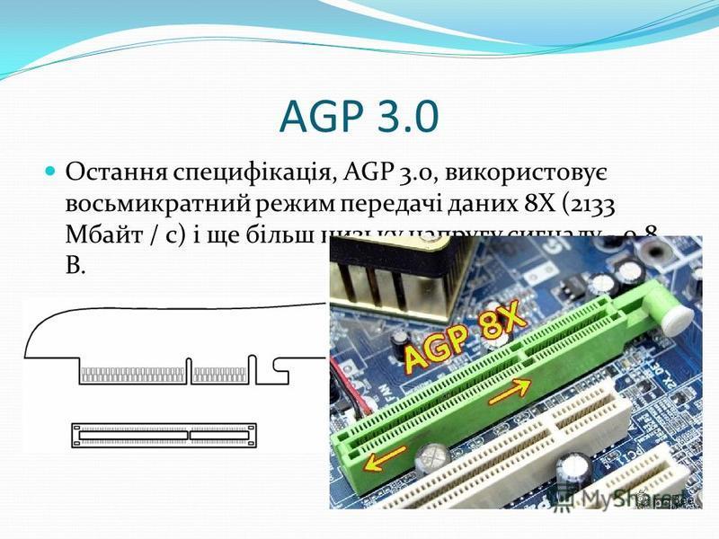 AGP 3.0 Остання специфікація, AGP 3.0, використовує восьмикратний режим передачі даних 8Х (2133 Мбайт / с) і ще більш низьку напругу сигналу - 0,8 В.