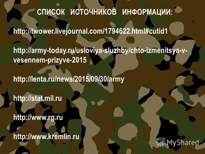 СПИСОК ИСТОЧНИКОВ ИНФОРМАЦИИ: http://twower.livejournal.com/1794622.html#cutid1 http://army-today.ru/usloviya-sluzhby/chto-izmenitsya-v- vesennem-prizyve-2015 http://lenta.ru/news/2015/09/30/army http://stat.mil.ru http://www.rg.ru http://www.kremlin