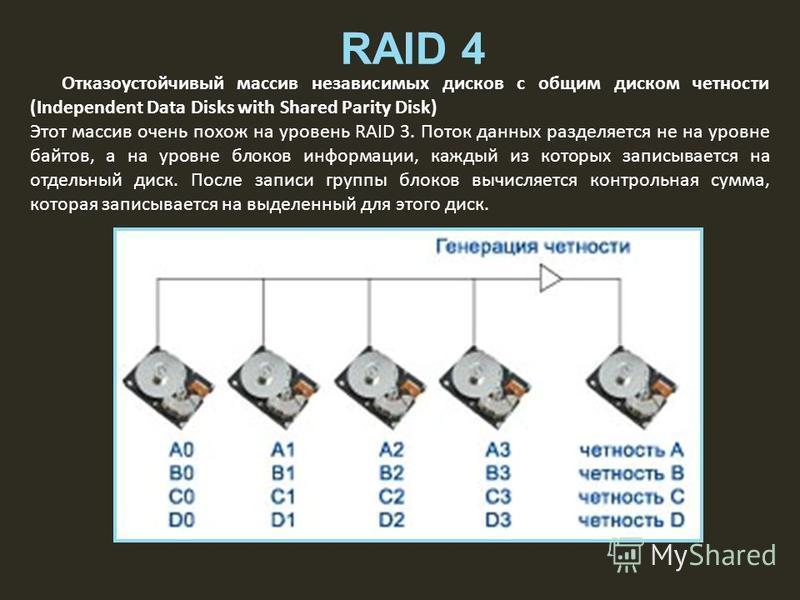 RAID 4 Отказоустойчивый массив независимых дисков с общим диском четности (Independent Data Disks with Shared Parity Disk) Этот массив очень похож на уровень RAID 3. Поток данных разделяется не на уровне байтов, а на уровне блоков информации, каждый