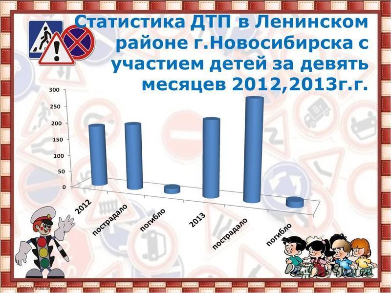 Статистика ДТП в Ленинском районе г.Новосибирска с участием детей за девять месяцев 2012,2013 г.г.