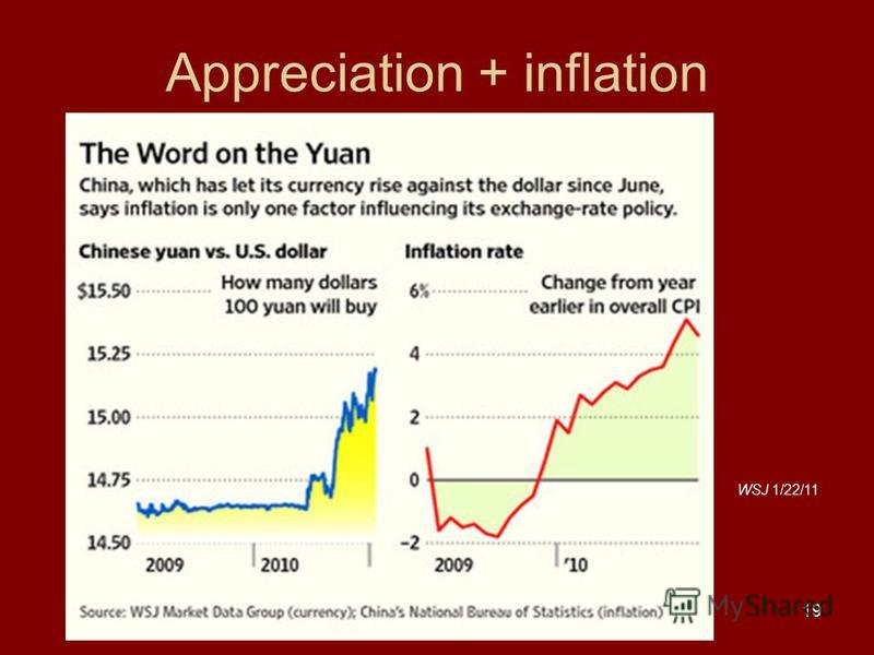 19 Appreciation + inflation WSJ 1/22/11