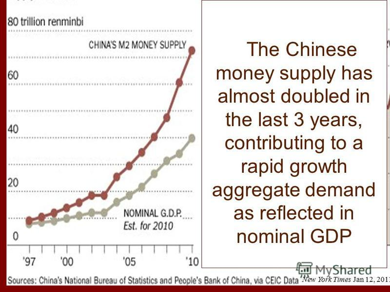 28 New York Times Jan 12, 2011 The Chinese money supply has almost doubled in the last 3 years, contributing to a rapid growth aggregate demand as reflected in nominal GDP