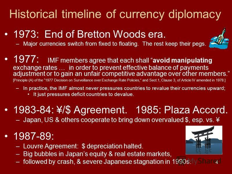 4 Historical timeline of currency diplomacy 1973: End of Bretton Woods era. –Major currencies switch from fixed to floating. The rest keep their pegs. 1977: IMF members agree that each shall avoid manipulating exchange rates … in order to prevent eff