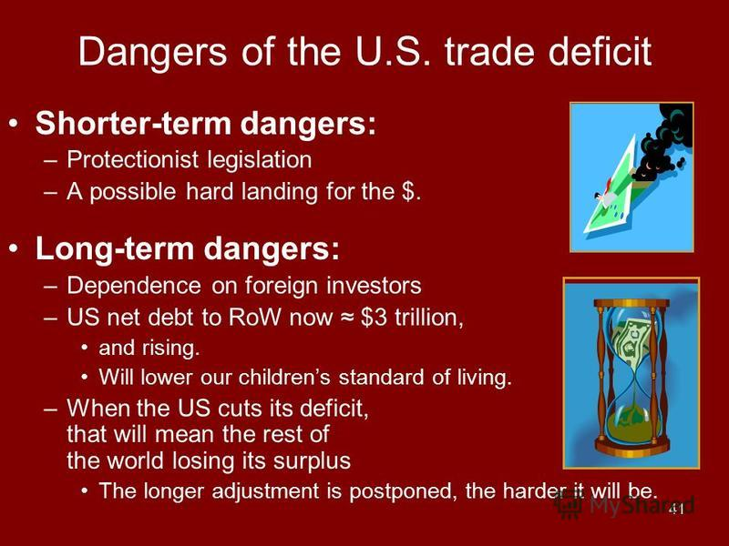 41 Dangers of the U.S. trade deficit Shorter-term dangers: –Protectionist legislation –A possible hard landing for the $. Long-term dangers: –Dependence on foreign investors –US net debt to RoW now $3 trillion, and rising. Will lower our childrens st
