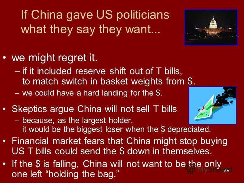 45 If China gave US politicians what they say they want... we might regret it. –if it included reserve shift out of T bills, to match switch in basket weights from $. –we could have a hard landing for the $. Skeptics argue China will not sell T bills