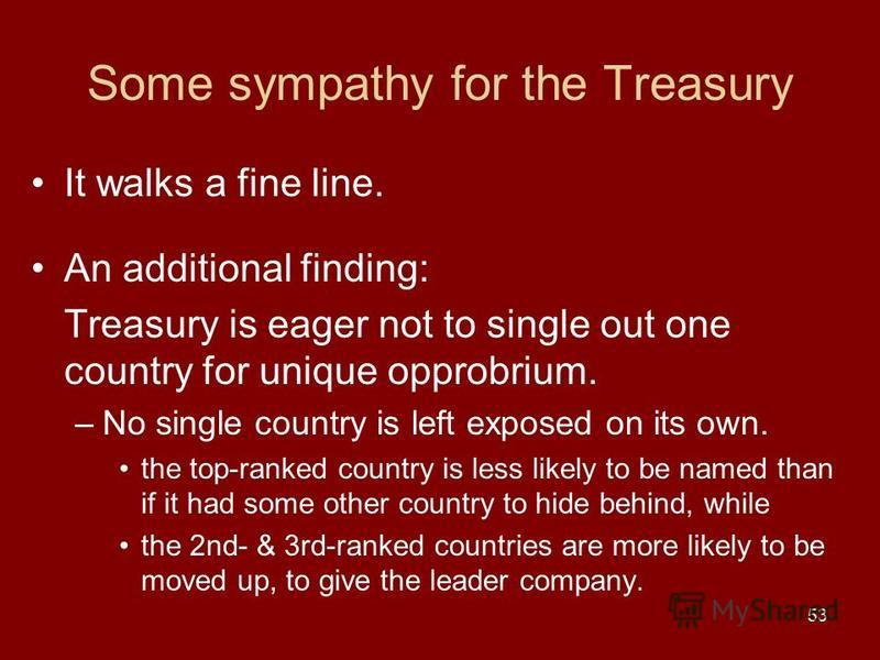 53 Some sympathy for the Treasury It walks a fine line. An additional finding: Treasury is eager not to single out one country for unique opprobrium. –No single country is left exposed on its own. the top-ranked country is less likely to be named tha