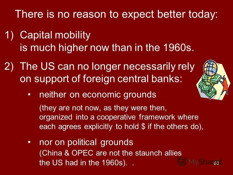 63 There is no reason to expect better today: 1)Capital mobility is much higher now than in the 1960s. 2)The US can no longer necessarily rely on support of foreign central banks: neither on economic grounds (they are not now, as they were then, orga