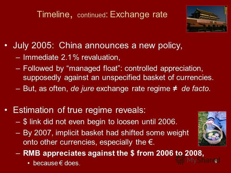 9 Timeline, continued : Exchange rate July 2005: China announces a new policy, –Immediate 2.1 % revaluation, –Followed by managed float: controlled appreciation, supposedly against an unspecified basket of currencies. –But, as often, de jure exchange