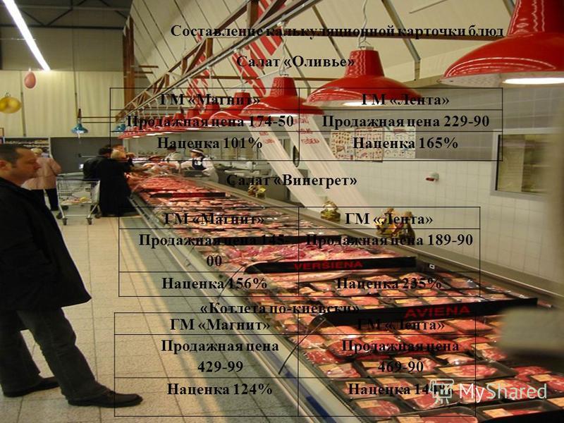 Составление калькуляционной карточки блюд ГМ «Магнит»ГМ «Лента» Продажная цена 174-50Продажная цена 229-90 Наценка 101%Наценка 165% Салат « Оливье » ГМ «Магнит»ГМ «Лента» Продажная цена 145- 00 Продажная цена 189-90 Наценка 156%Наценка 235% Салат « В