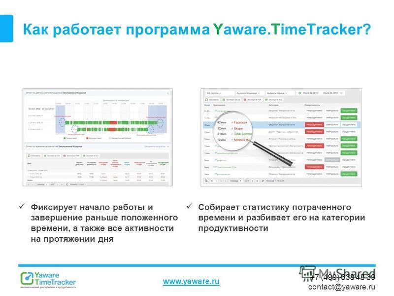 +7 (499) 638 48 39 contact@yaware.ru www.yaware.ru Как работает программа Yaware.TimeTracker? Собирает статистику потраченного времени и разбивает его на категории продуктивности Фиксирует начало работы и завершение раньше положенного времени, а такж