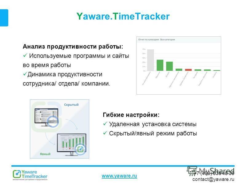 +7 (499) 638 48 39 contact@yaware.ru www.yaware.ru Yaware.TimeTracker Анализ продуктивности работы: Используемые программы и сайты во время работы Динамика продуктивности сотрудника/ отдела/ компании. Гибкие настройки: Удаленная установка системы Скр