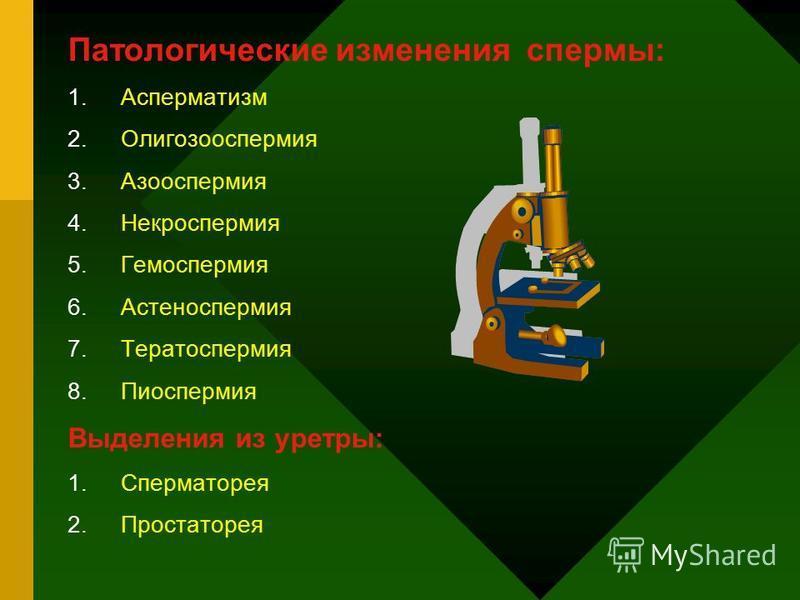 Патологические изменения спермы: 1. Асперматизм 2. Олигозооспермия 3. Азооспермия 4. Некроспермия 5. Гемоспермия 6. Астеноспермия 7. Тератоспермия 8. Пиоспермия Выделения из уретры: 1. Сперматорея 2.Простаторея