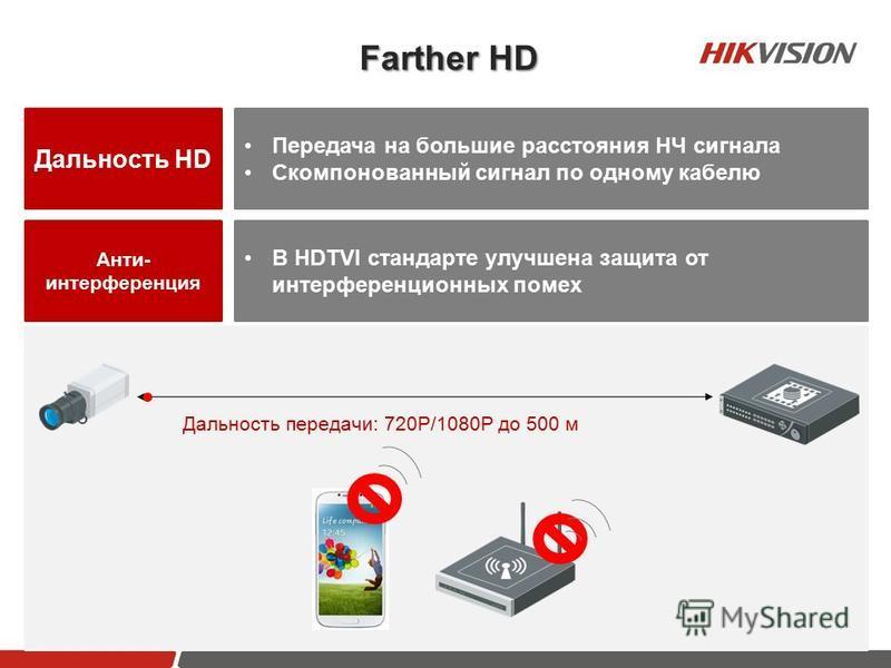 Farther HD Дальность HD Анти- интерференция Передача на большие расстояния НЧ сигнала Скомпонованный сигнал по одному кабелю В HDTVI стандарте улучшена защита от интерференционных помех Дальность передачи: 720Р/1080Р до 500 м
