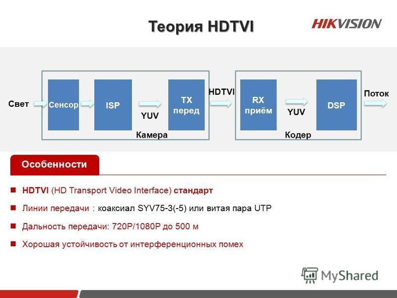 YUV Сенсор ISP TX перед Свет DSP RX приём HDTVI Поток Камера Кодер HDTVI (HD Transport Video Interface) стандарт Линии передачи коаксиал SYV75-3(-5) или витая пара UTP Дальность передачи: 720Р/1080Р до 500 м Хорошая устойчивость от интерференционных