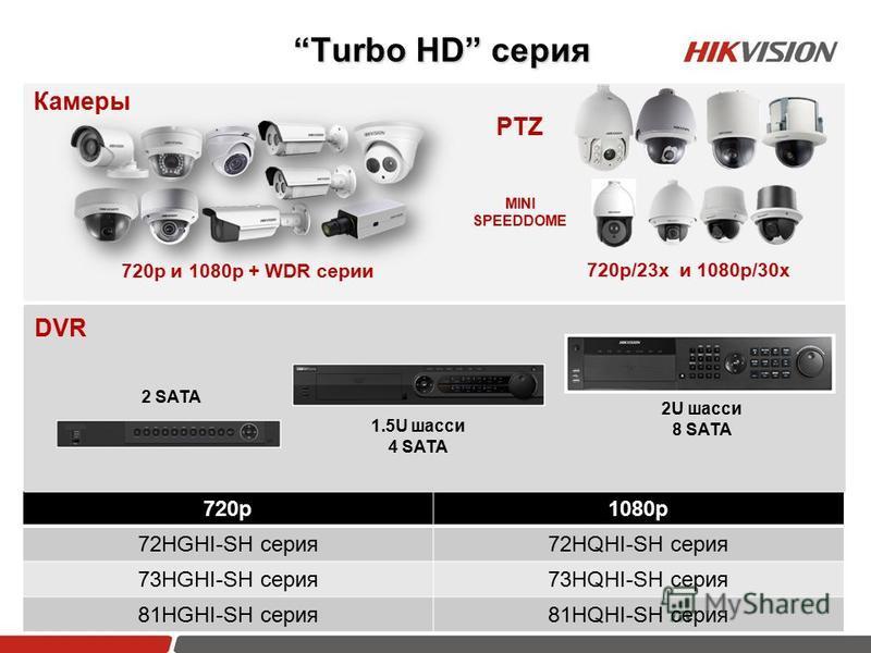 Turbo HD серия 720p1080p 72HGHI-SH серия 72HQHI-SH серия 73HGHI-SH серия 73HQHI-SH серия 81HGHI-SH серия 81HQHI-SH серия Камеры PTZ 720p и 1080p + WDR серии MINI SPEEDDOME 720p/23x и 1080p/30x 2 SATA 1.5U шасси 4 SATA 2U шасси 8 SATA DVR